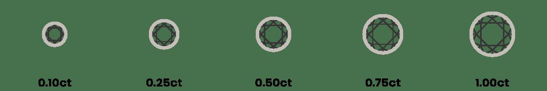 jeweler-size-1